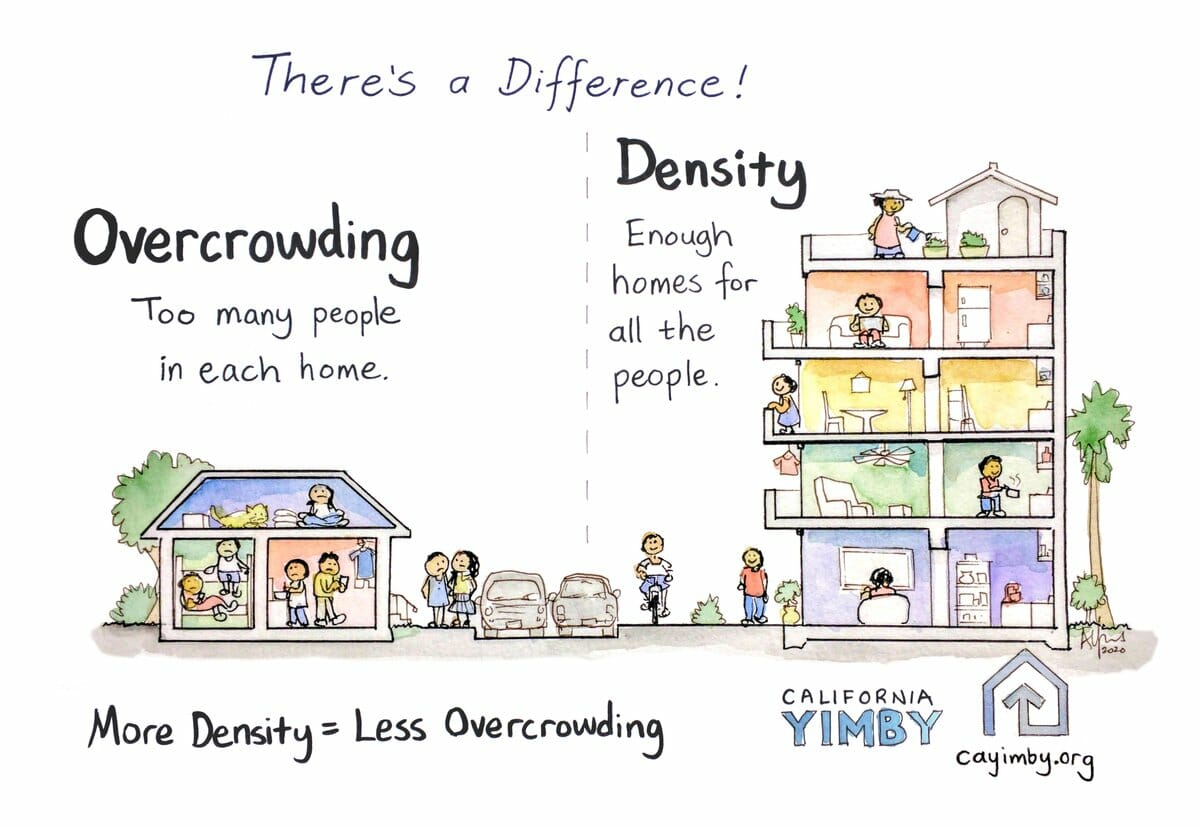 illustrated graphic showing a house with people and a multiunit building with people